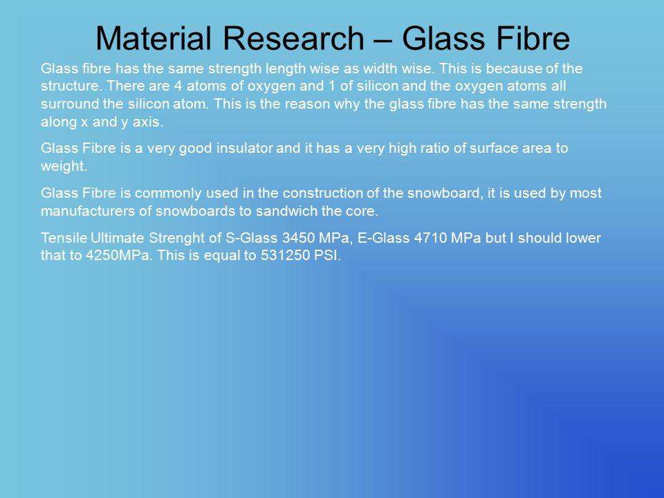 Material Research – Glass Fibre