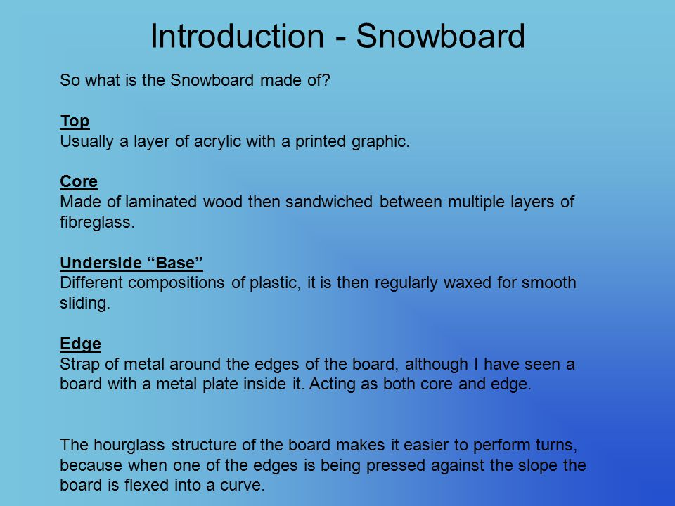 Introduction - Snowboard