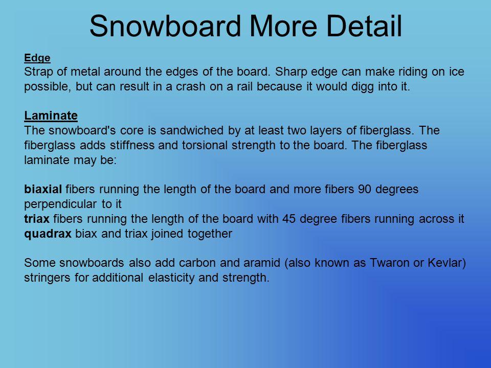 Snowboard More Detail Edge.