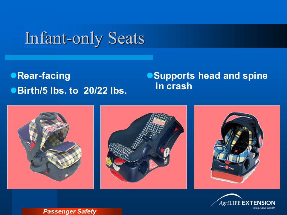 Infant-only Seats Rear-facing Birth/5 lbs. to 20/22 lbs.