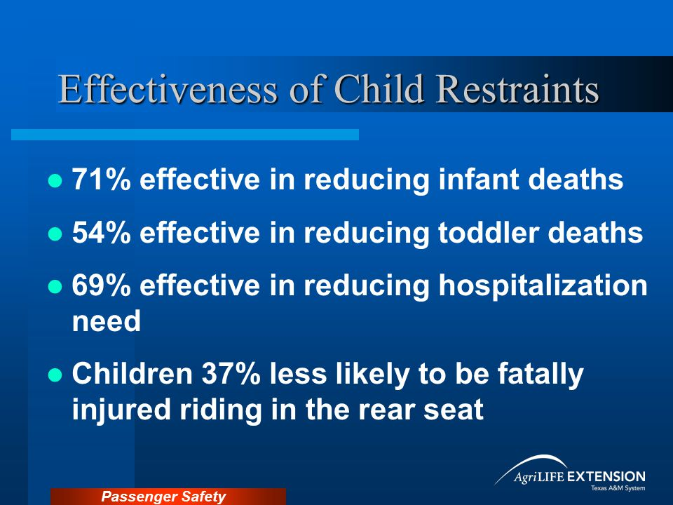 Effectiveness of Child Restraints