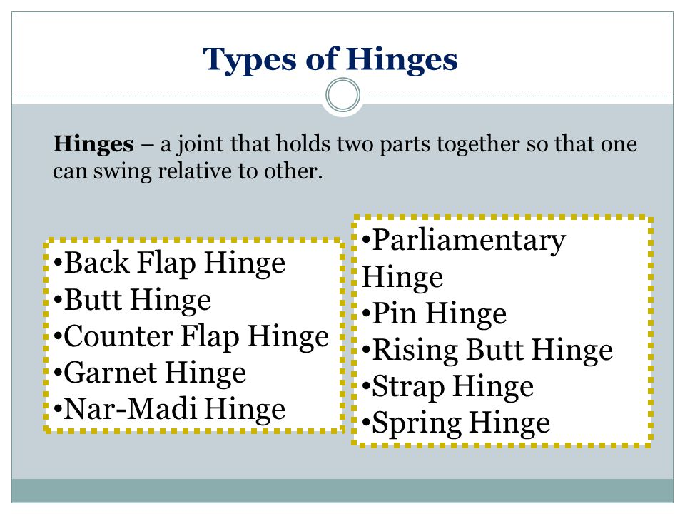 Types of Hinges Parliamentary Hinge Back Flap Hinge Pin Hinge