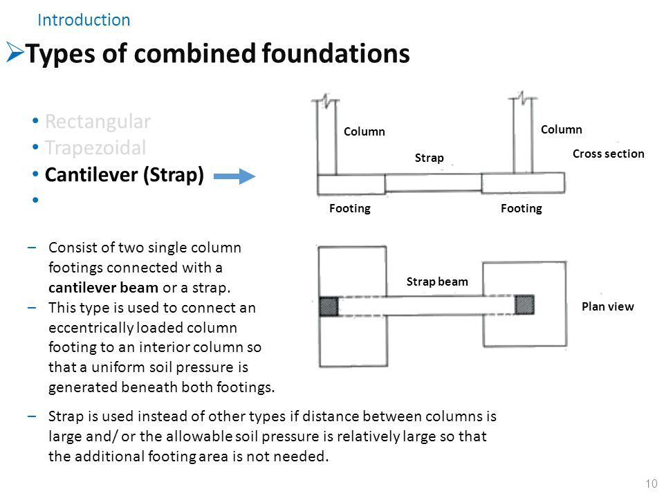 Types of combined foundations