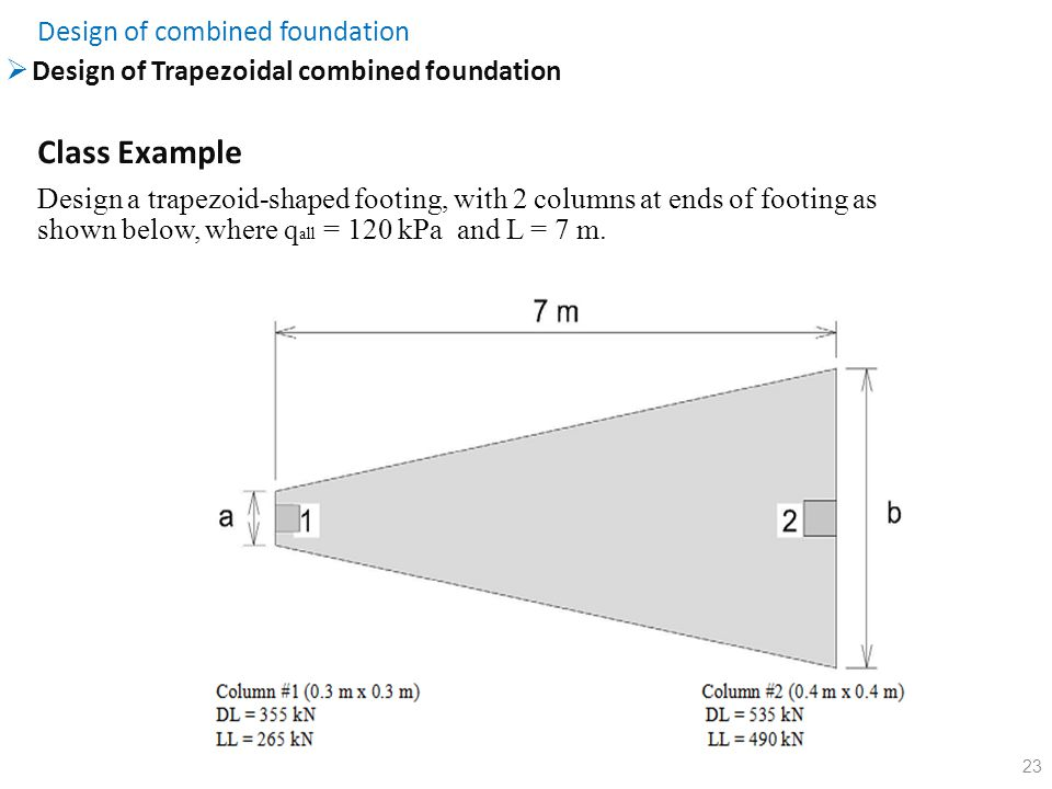 Design of combined foundation