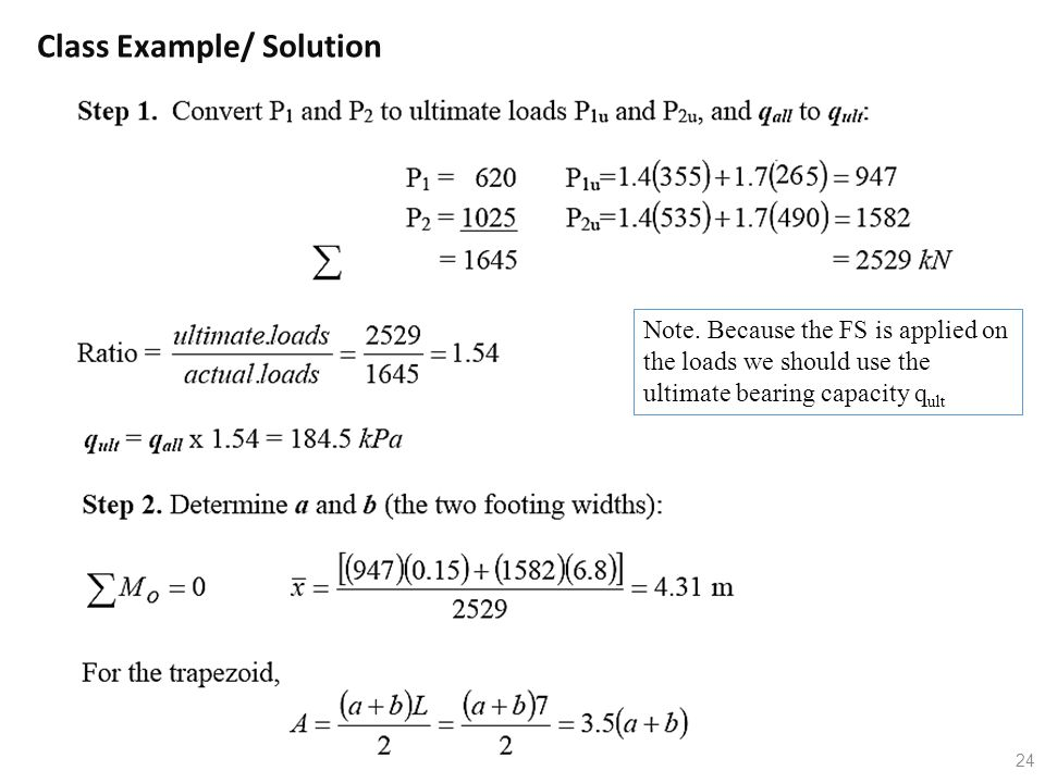 Class Example/ Solution