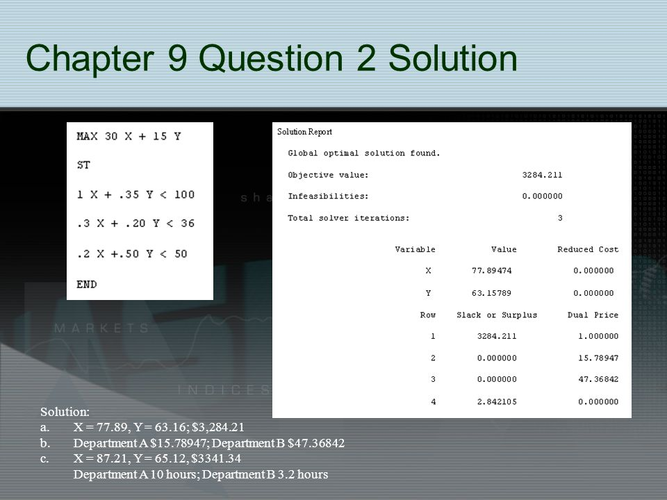 Chapter 9 Question 2 Solution