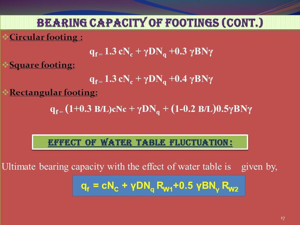 BEARING CAPACITY OF FOOTINGS (CONT.)