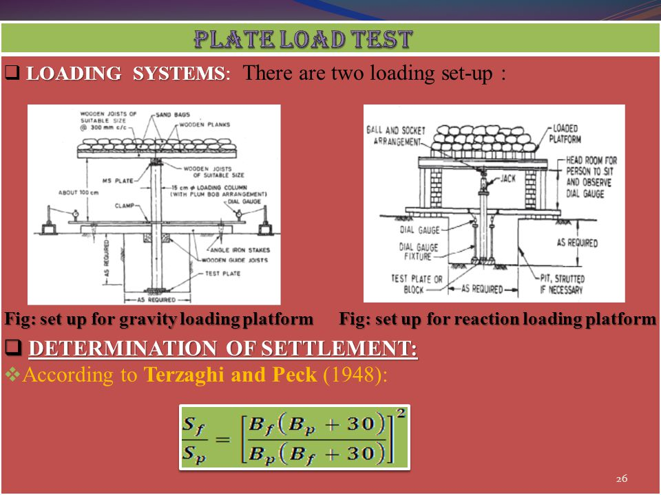 PLATE LOAD TEST DETERMINATION OF SETTLEMENT: