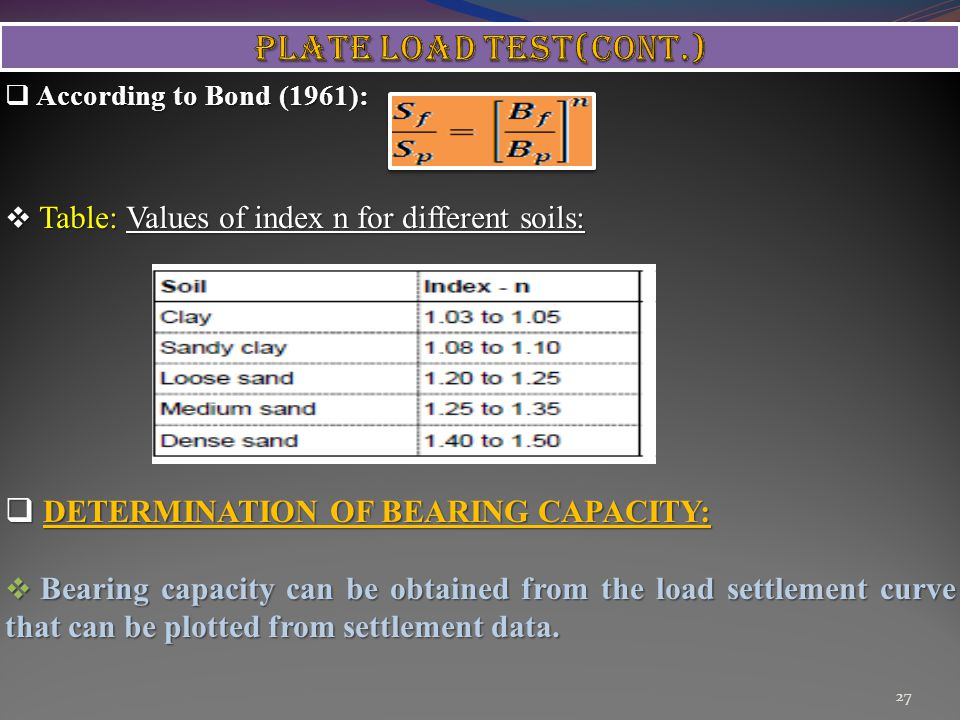 PLATE LOAD TEST(cont.) Table: Values of index n for different soils: