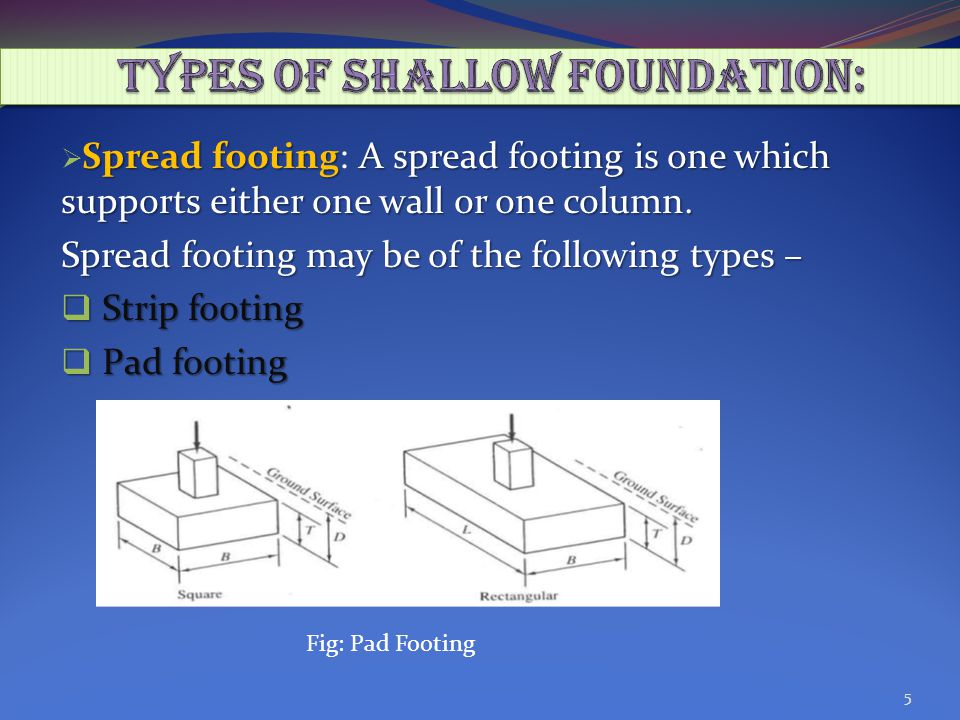 Types of Shallow Foundation:
