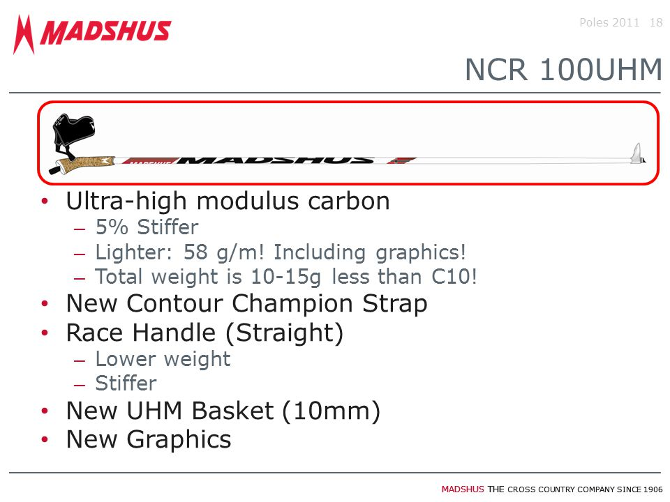 NCR 100UHM Ultra-high modulus carbon New Contour Champion Strap