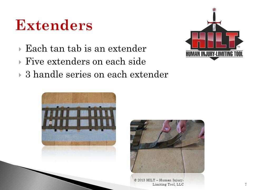 Extenders Each tan tab is an extender Five extenders on each side