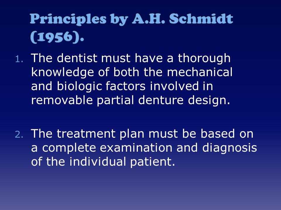 Principles by A.H. Schmidt (1956).