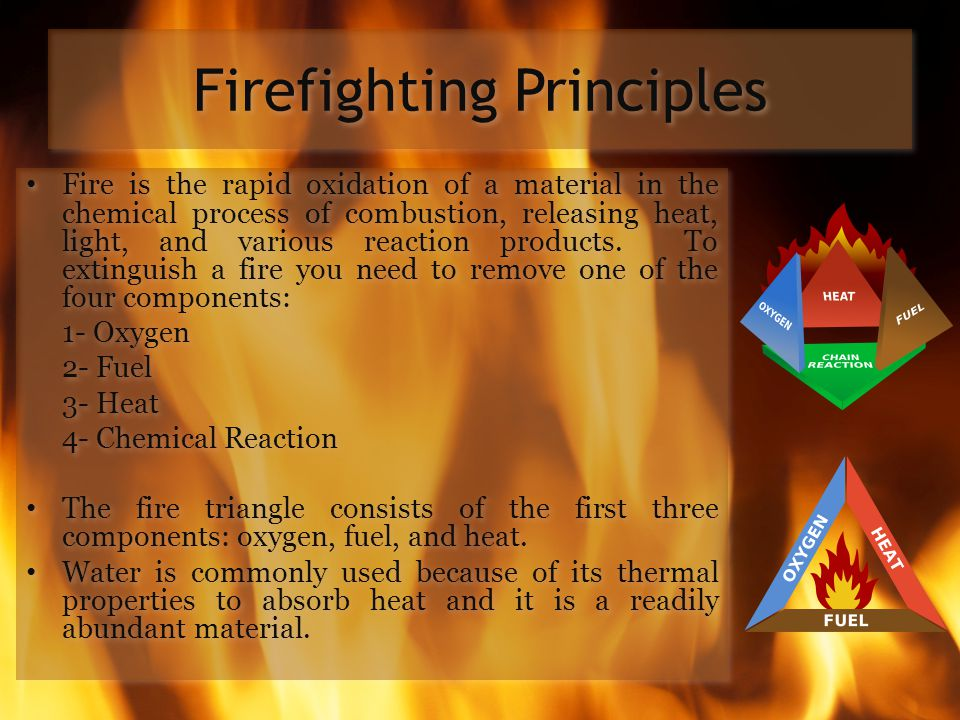 Firefighting Principles