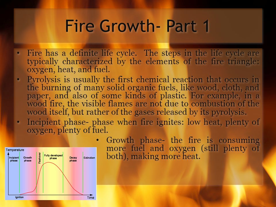 Fire Growth- Part 1