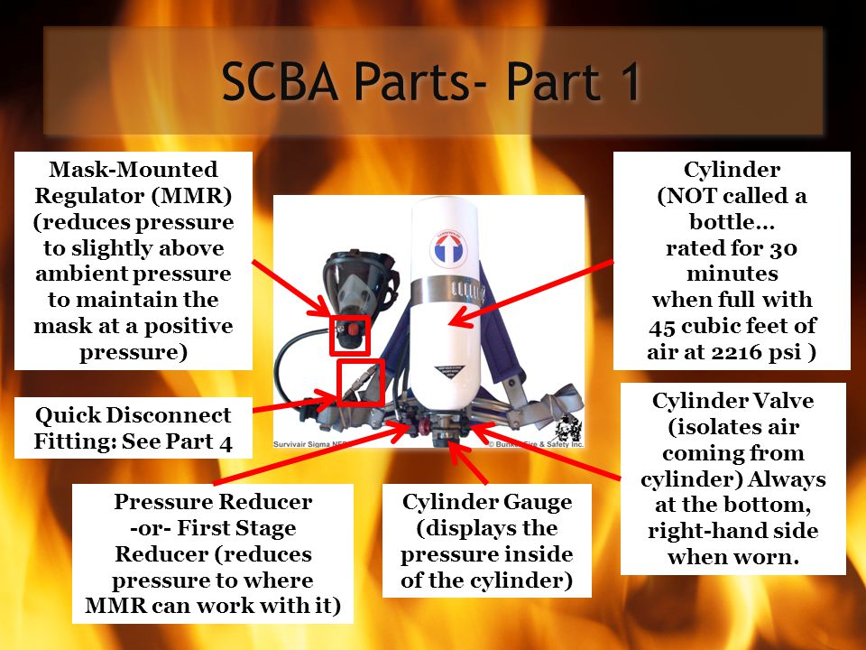 SCBA Parts- Part 1 Mask-Mounted Regulator (MMR) (reduces pressure