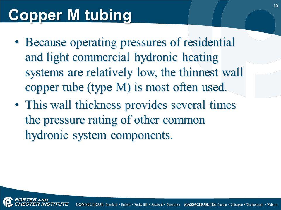 Copper M tubing