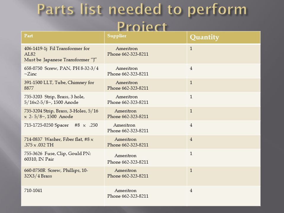 Parts list needed to perform Project
