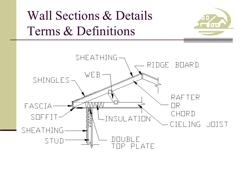 Competency Draw Wall Sections
