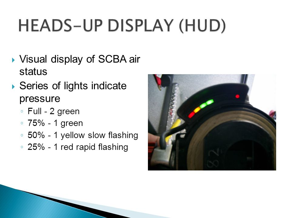 HEADS-UP DISPLAY (HUD)