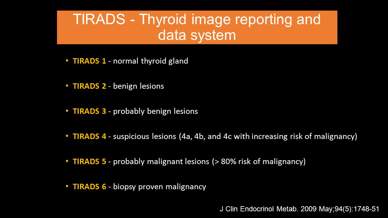TIRADS - Thyroid image reporting and data system