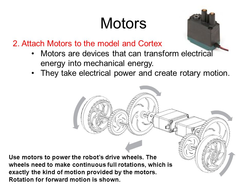 Motors 2. Attach Motors to the model and Cortex