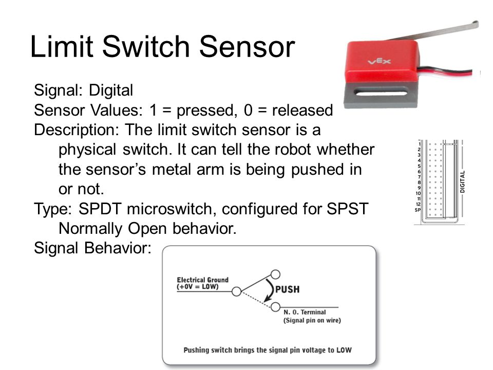 Limit Switch Sensor Signal: Digital