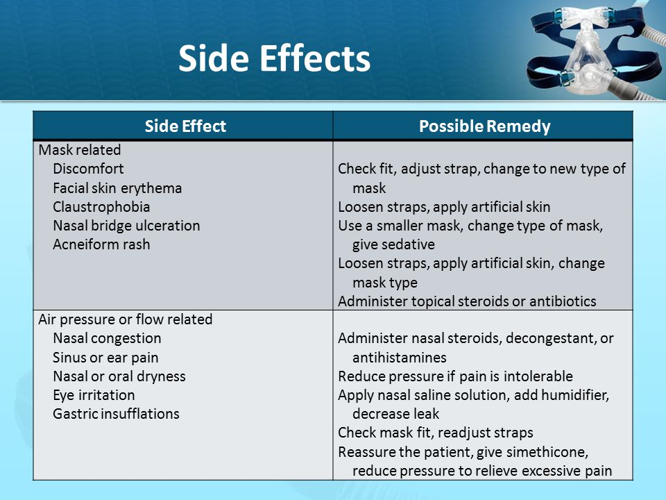 Side Effects Side Effect Possible Remedy Mask related Discomfort
