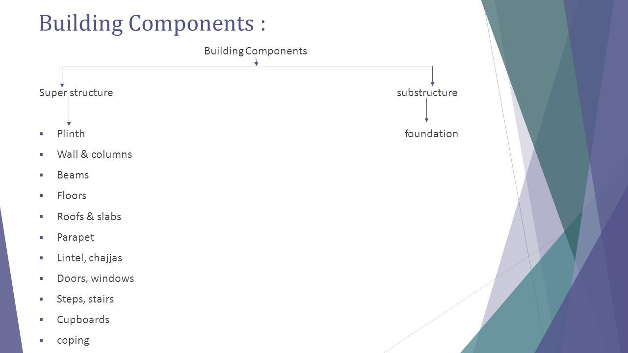 Building Components : Building Components Super structure substructure
