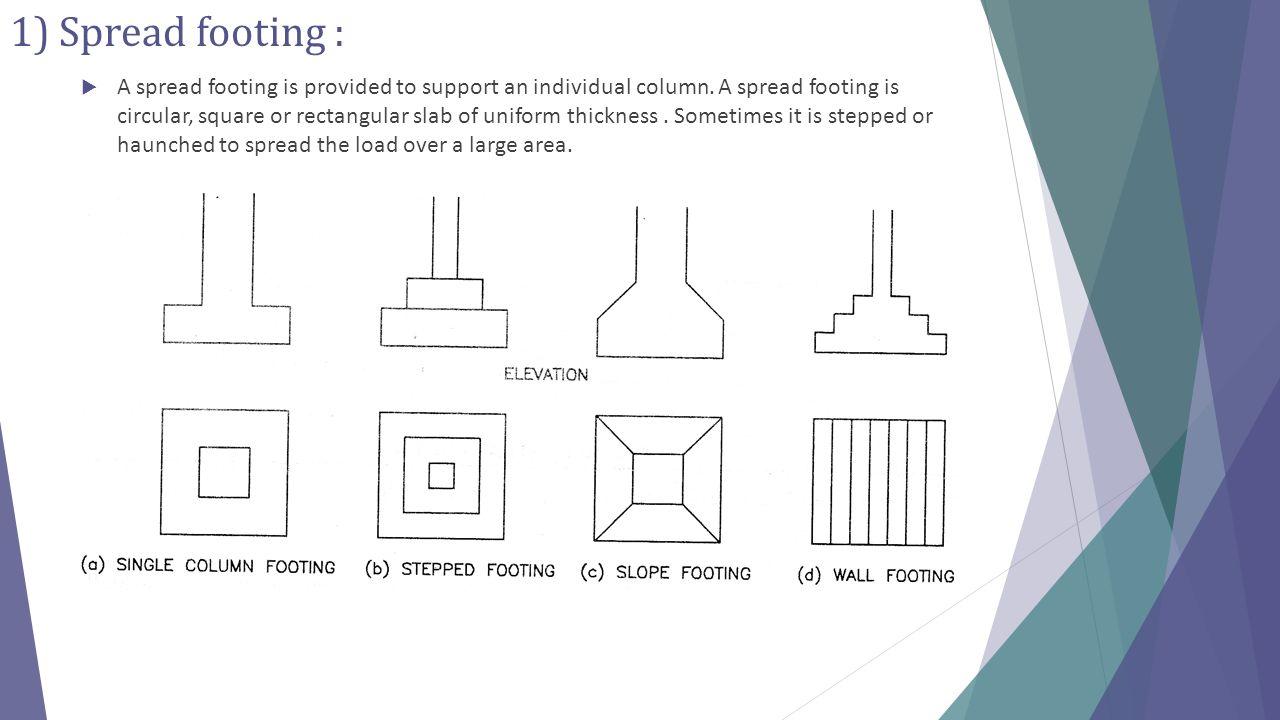 1) Spread footing :