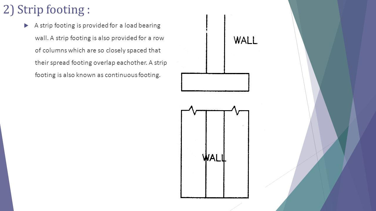 2) Strip footing : A strip footing is provided for a load bearing