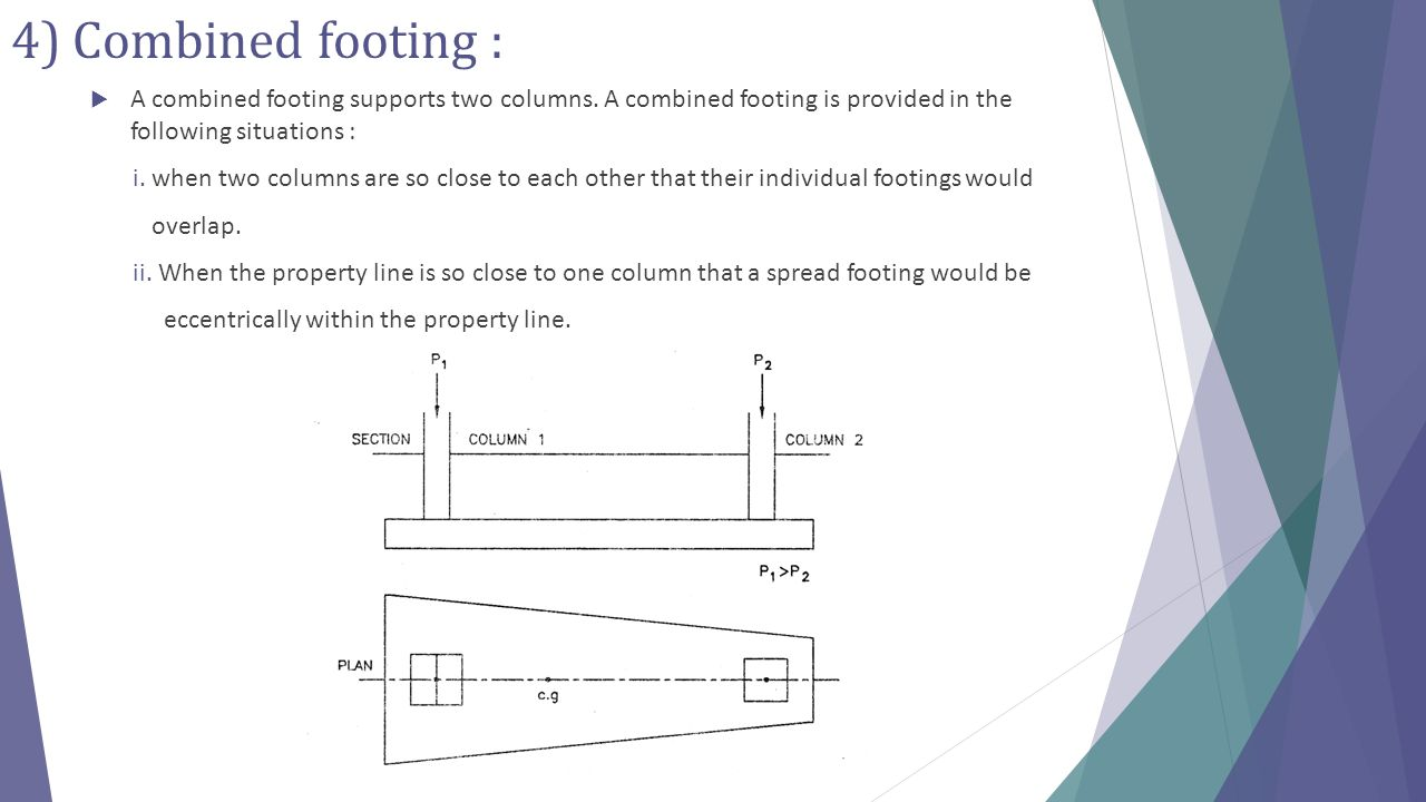 4) Combined footing : A combined footing supports two columns. A combined footing is provided in the following situations :