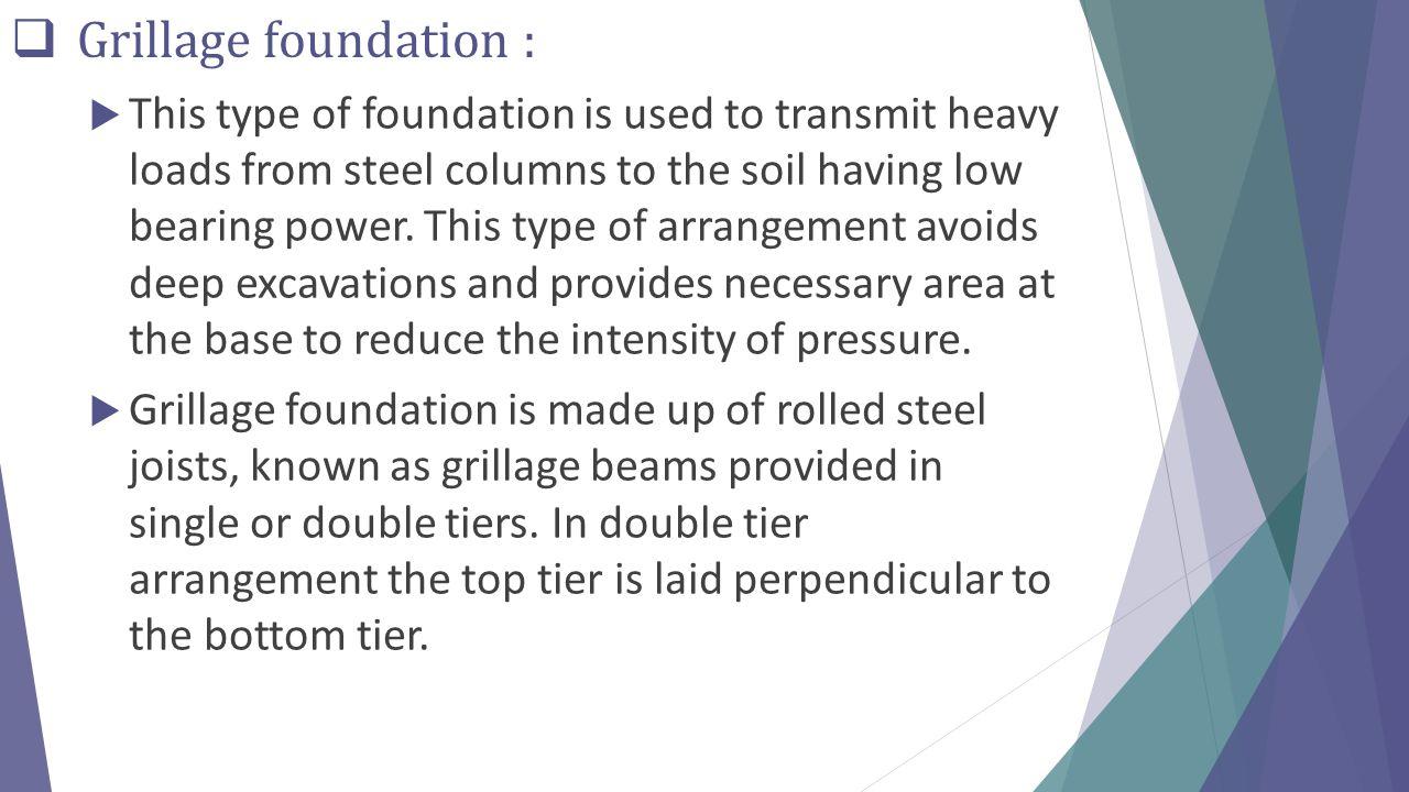 Grillage foundation :