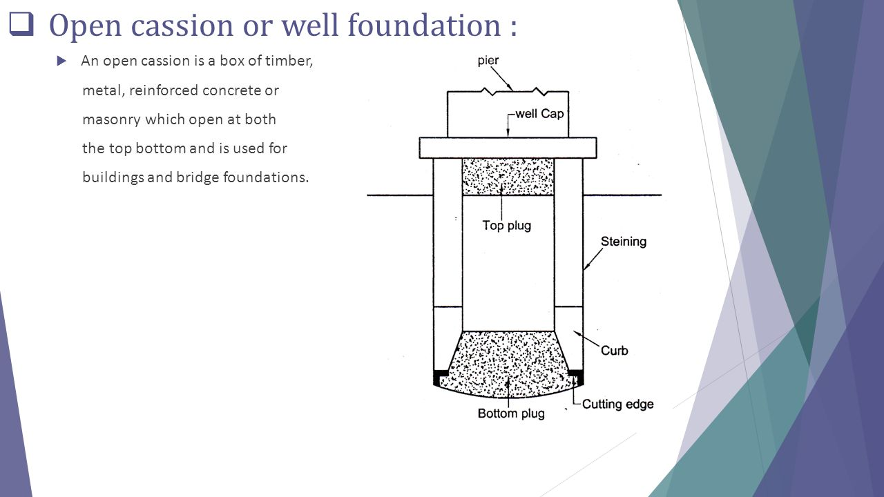 Open cassion or well foundation :