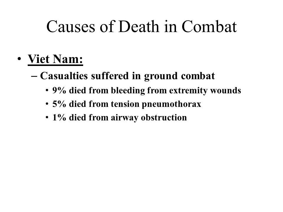 Causes of Death in Combat