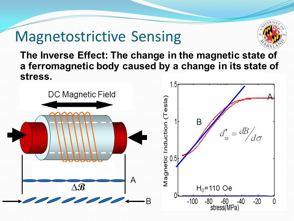 Magnetostrictive Sensing