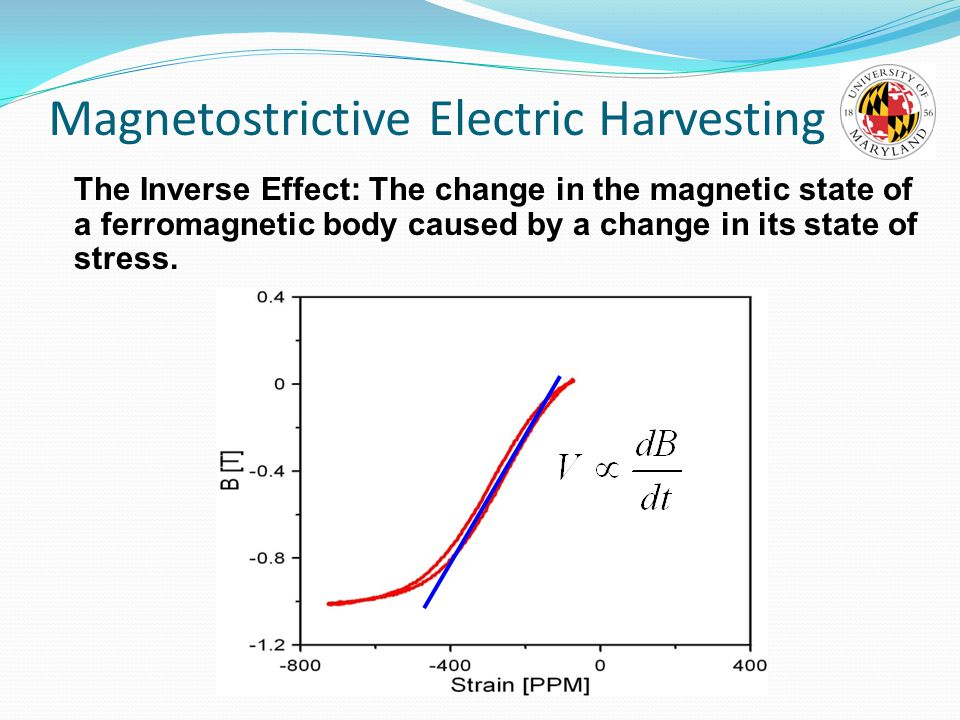 Magnetostrictive Electric Harvesting