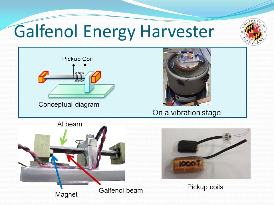 Galfenol Energy Harvester