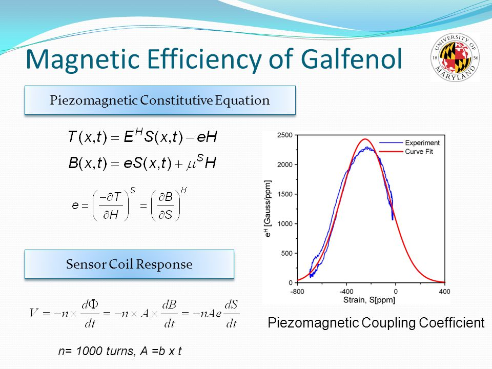 Magnetic Efficiency of Galfenol