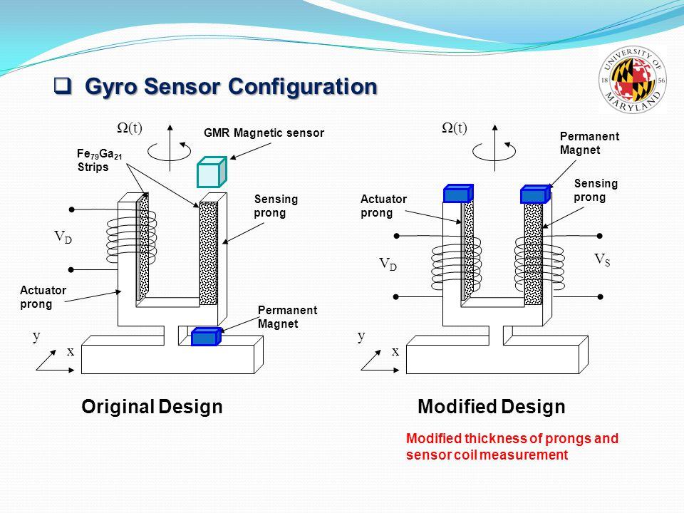 Gyro Sensor Configuration