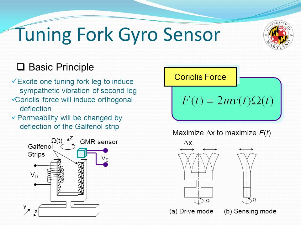Tuning Fork Gyro Sensor