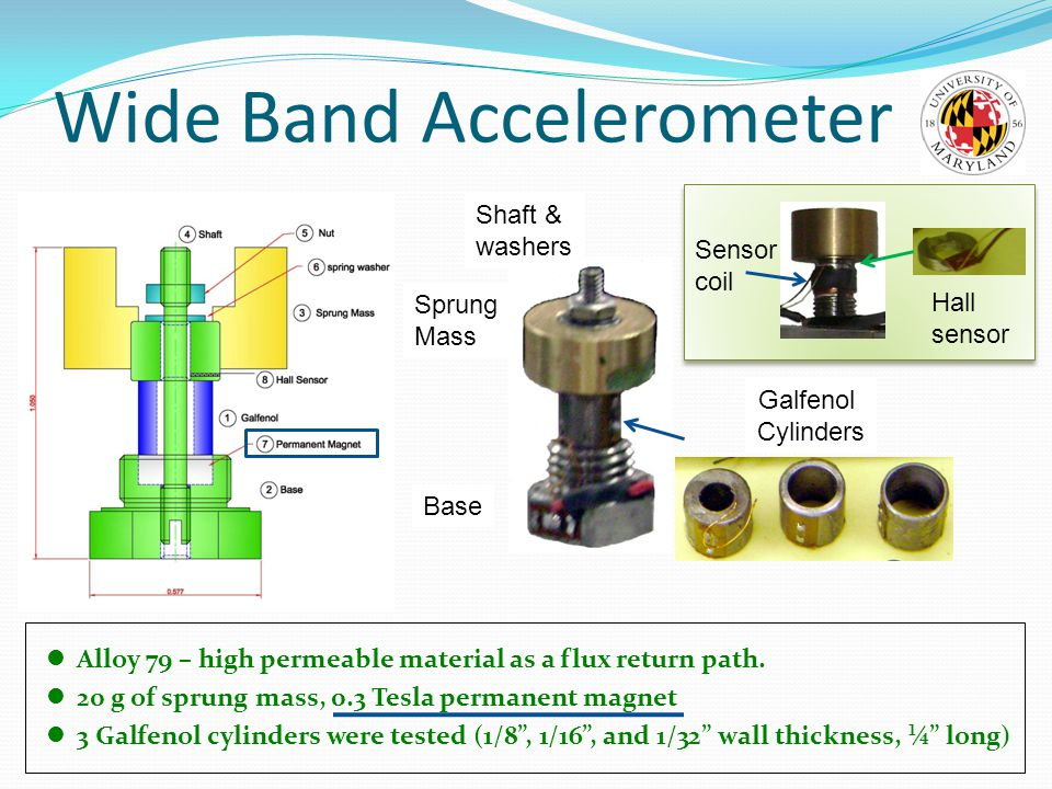 Wide Band Accelerometer