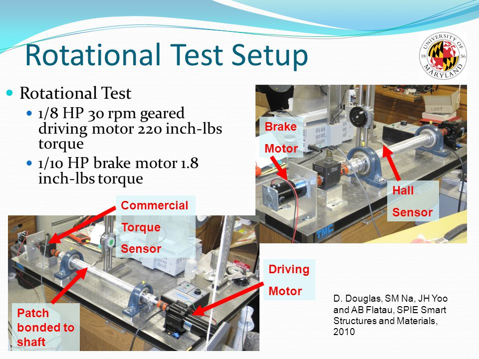 Rotational Test Setup Rotational Test