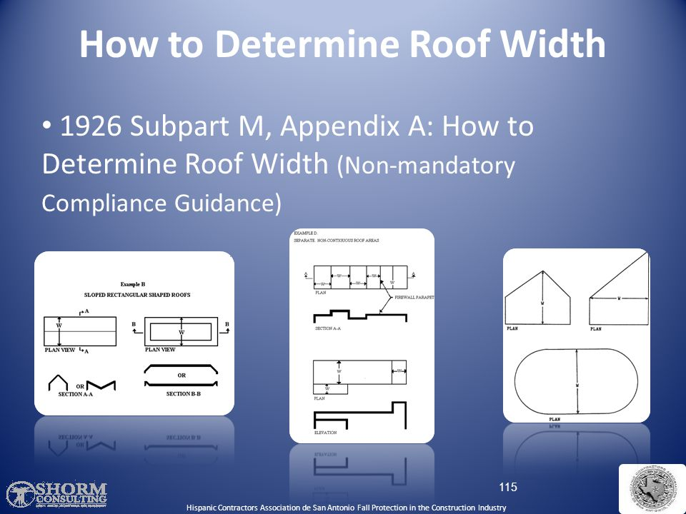 How to Determine Roof Width