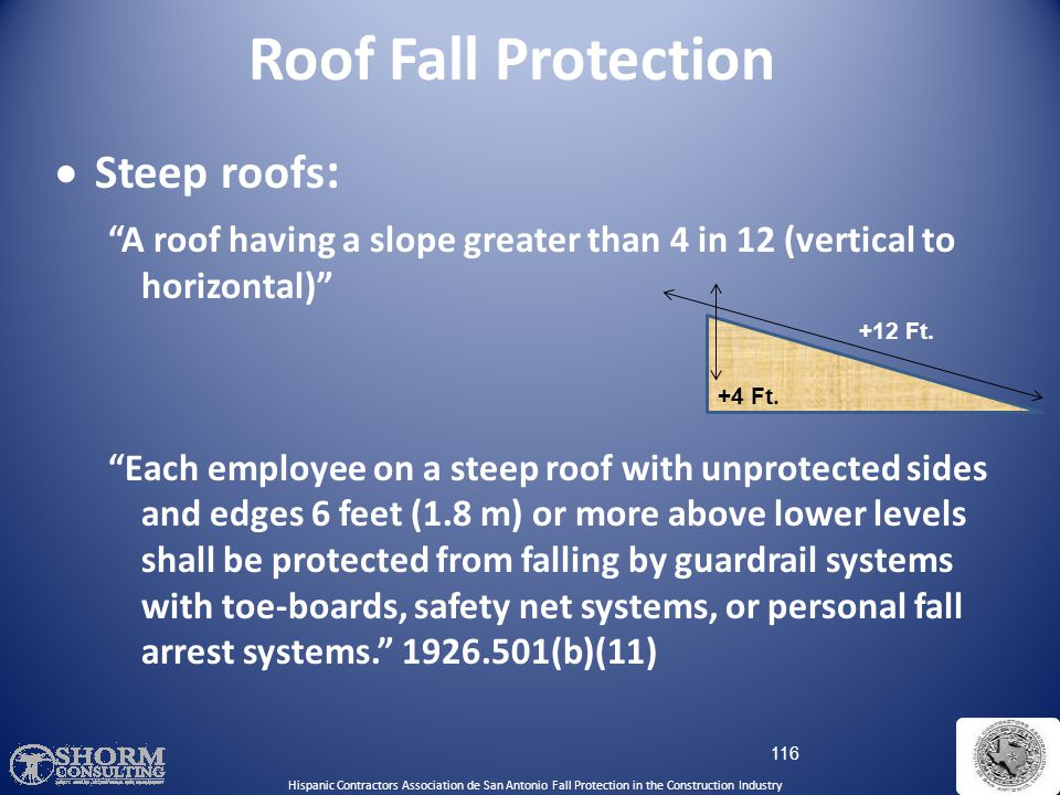 Roof Fall Protection Steep roofs: