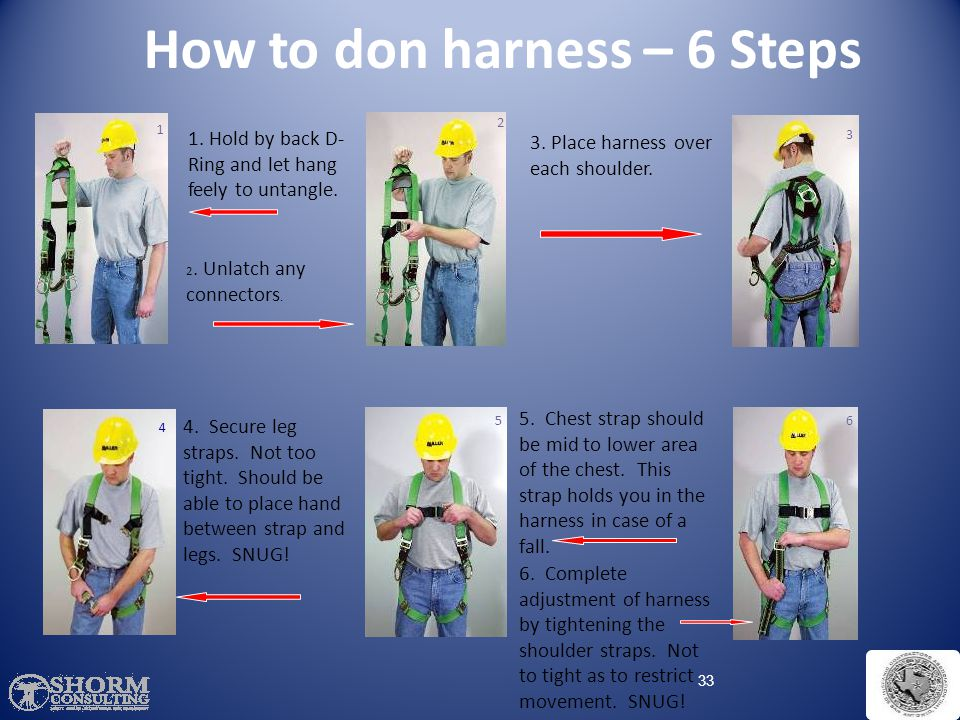 How to don harness – 6 Steps