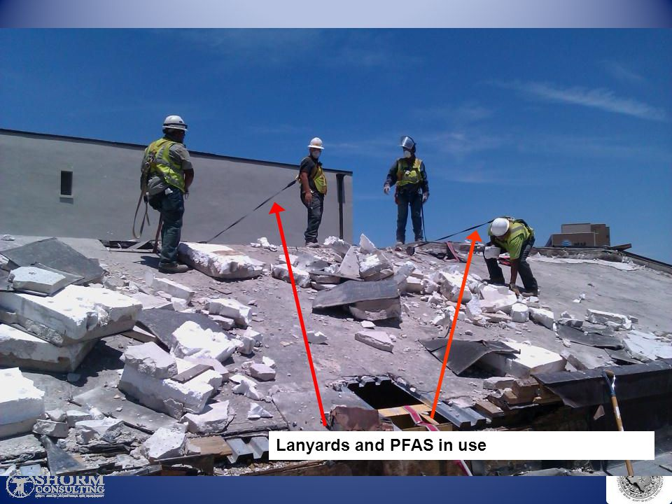 Lanyards and PFAS in use