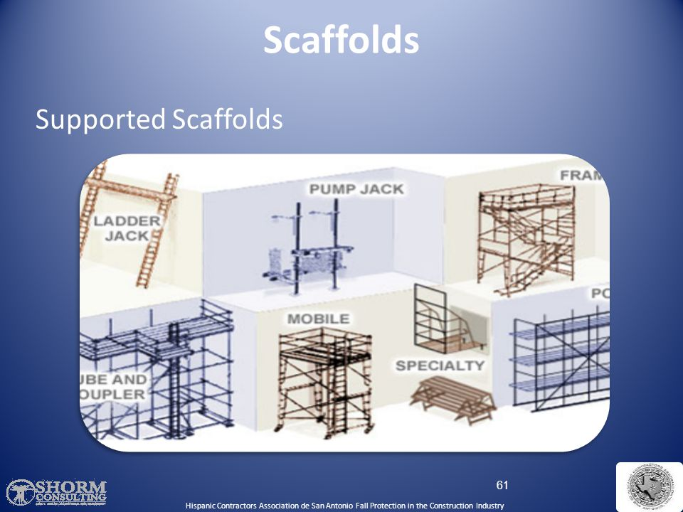 Scaffolds Supported Scaffolds