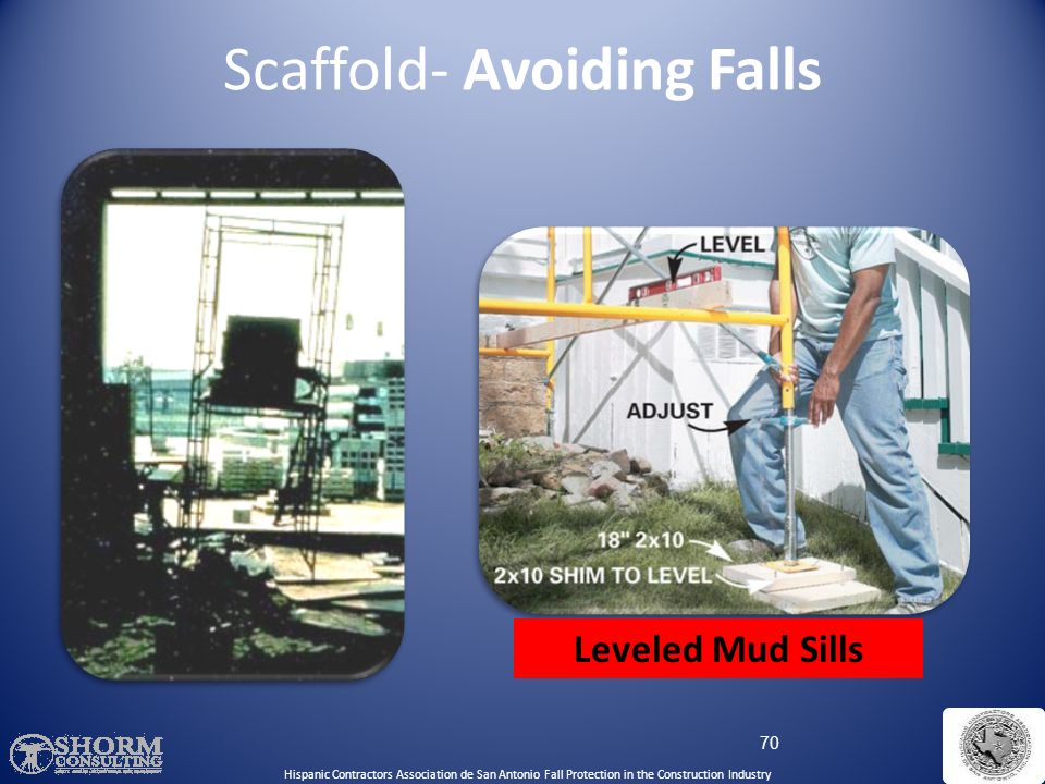 Scaffold- Avoiding Falls