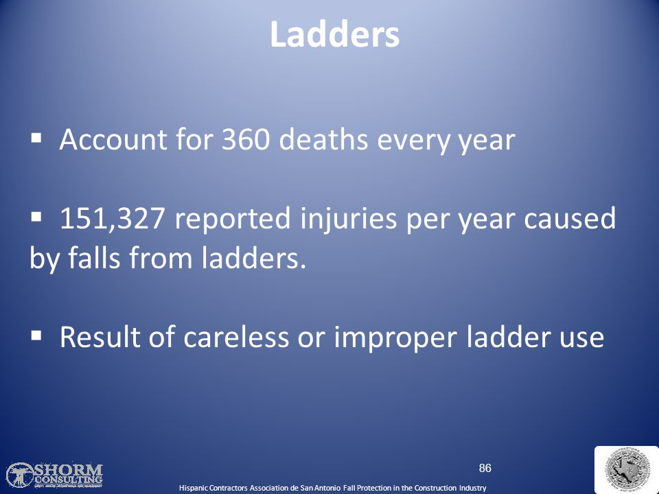 Ladders Account for 360 deaths every year